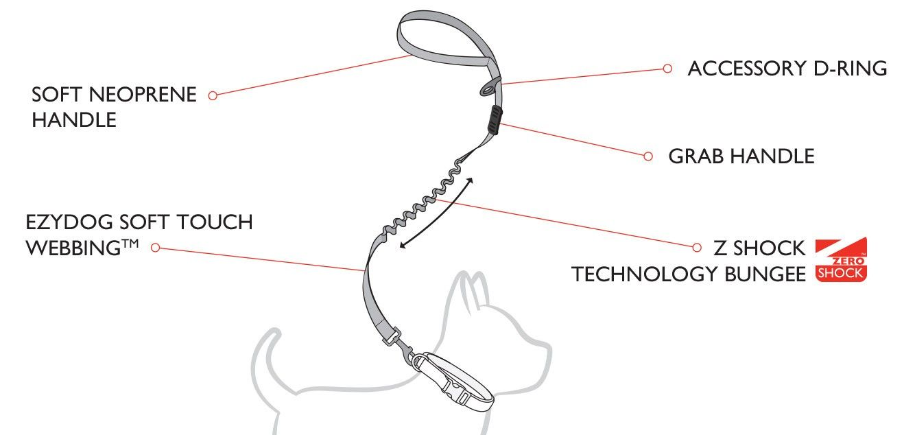 Zero Shock LITE Leash Features